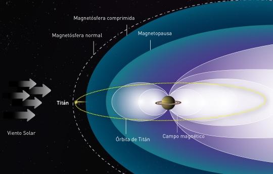 Titan.-Luna-Saturno.